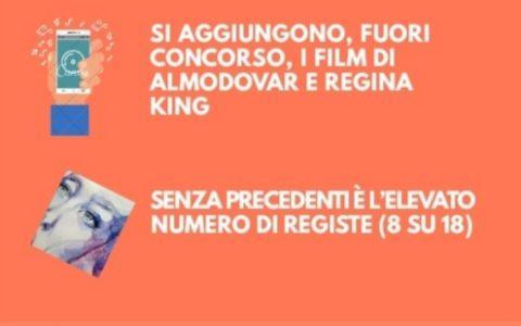 77 Festival di Venezia. Il Festival delle Donne